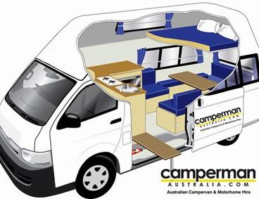 Camperman Juliette Inside Design Prototype - Camper Hire Sydney - Campervan Rental Shop