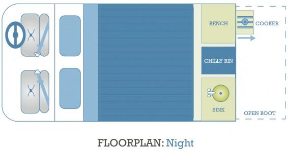 Ly Rookie Night Floor Plan- Campervan Hire Adelaide - Campervan Rental Shop